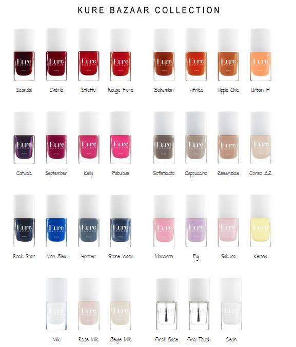 EsmalteKureBazaar-collection