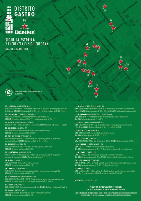 Distrito-Gastro-Heineken